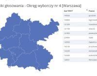 Wybory do PE 2019 – powiat wołomiński